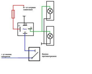 Схема подключения противотуманных фар ваз 2110