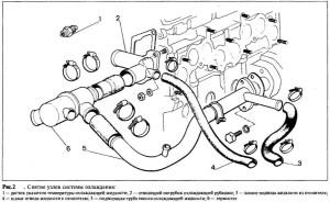 Система охлаждения ваз 2115