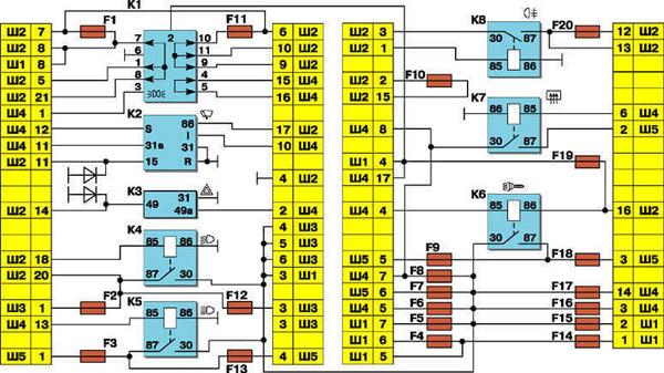 Предохранители ваз 2110 инжектор 16 клапанов схема