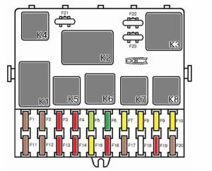 Блок предохранителей ВАЗ-2111 схема