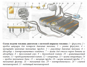 Схема двигателя ваз 2114 инжектор