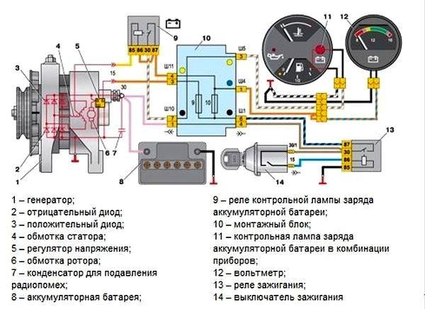 Ваз 2105 схема включения генератора