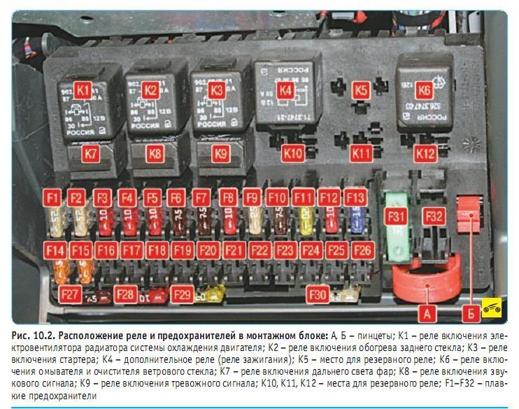 Предохранитель сигнализации приора где находится