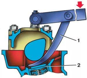 Регулировка клапанов ВАЗ-2115