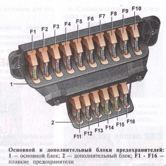 Фото схемы предохранителей ваз 2106