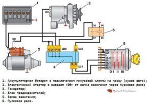 Регулировка зажигания ВАЗ-2101
