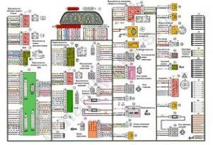 Электропроводка ВАЗ-2115