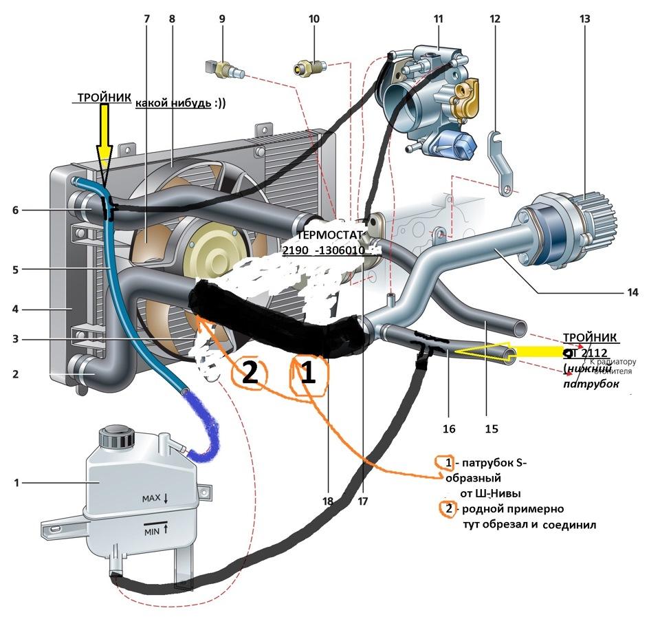 Схема отопления калины