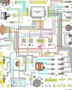Электросхема Нива 2121