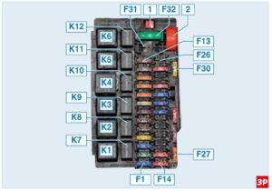 Схема предохранителей Лады Калина