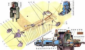 Схема, прокачка и ремонт тормозной системы ВАЗ-2109