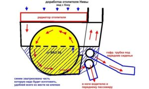 Схема установка печки ВАЗ 2108 на Ниву