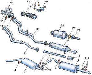 Основные проблемы с выхлопной системой ВАЗ-2109