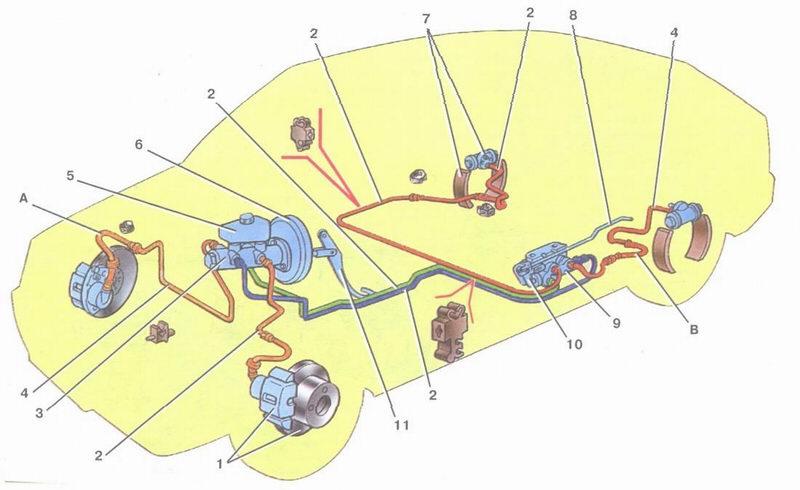 схема тормозной системы ваз 2109 видео