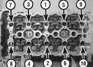 Момент затяжки ГБЦ Лада Приора 8 и 16 клапанов своими руками