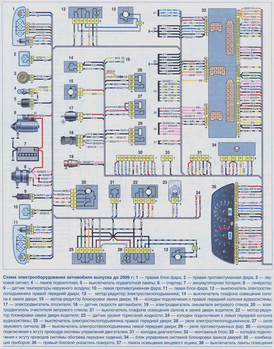 Электрическая схема нива шевроле » ремонт, тюнинг и диагностика.