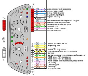 pribornaya panel vaz 2110 raspinovka2 300x258 - Электросхема панели приборов ваз 2110