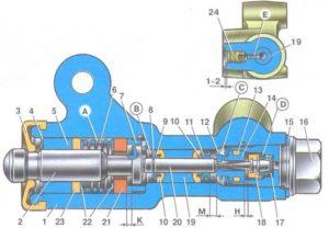 Компрессия на автомобиле ВАЗ-2109