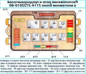 Предохранители ВАЗ-2115 схема