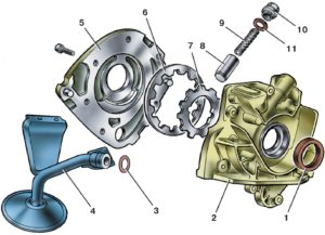 Замена масляного насоса ВАЗ-2109