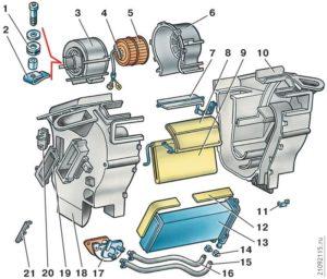kakovo ustrojstvo pechki vaz 2109 s nizkoj i vysokoj panelyu 3 300x256 - Управление заслонками отопителя ваз 2109