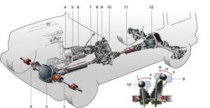 sxema i opisanie transmissii nivy 2121 300x155 - Схема полного привода нива