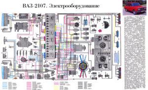 Основные размеры ВАЗ-2107