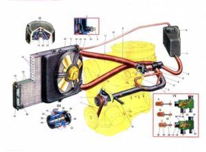 Как работает ВАЗ-2109 система охлаждения