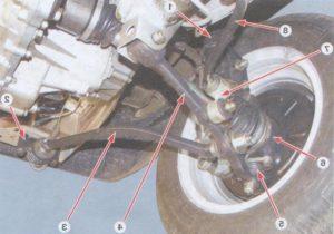 Схема, ремонт и неисправности передней подвески ВАЗ-2109