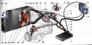 Объем и принцип работы системы охлаждения ВАЗ-2109